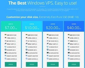Windows Remote Desktop VPS